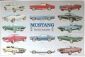 FORD MUSTANG TYPENTAFEL - FIRST GENERATION - Plakate - Classic - US-Cars